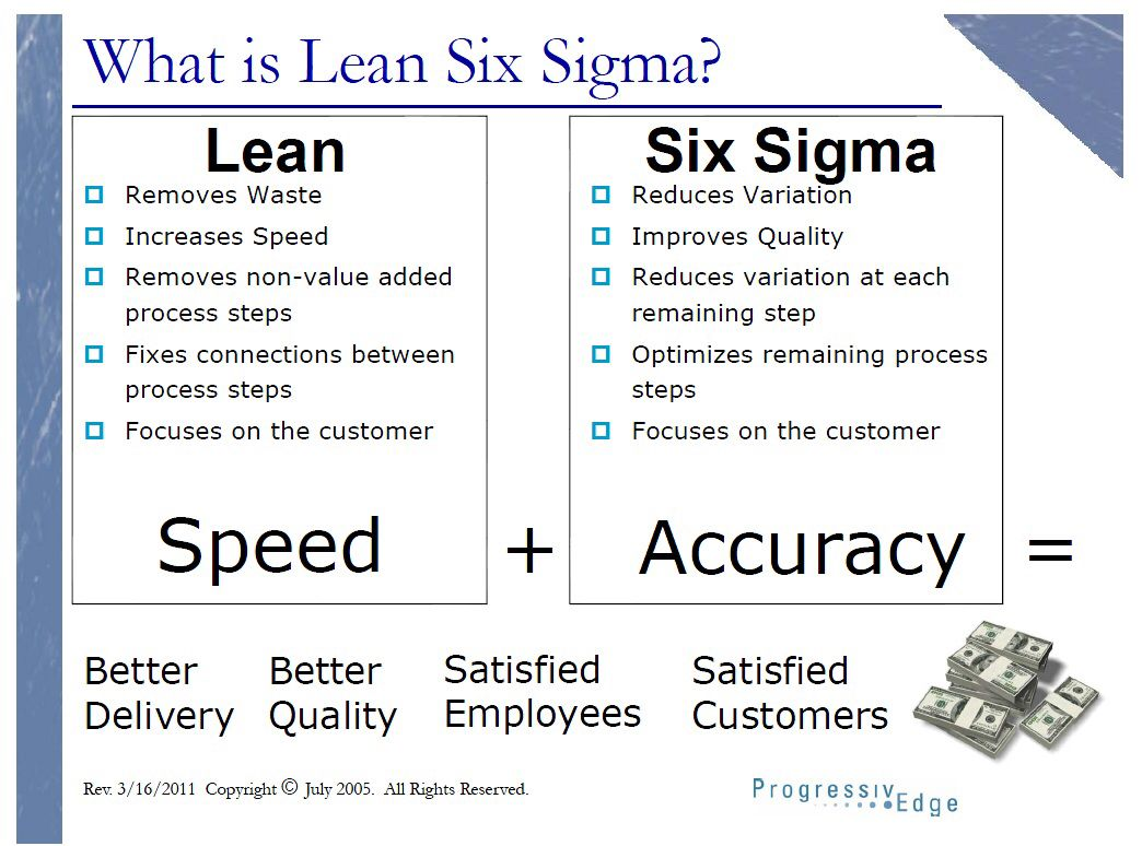 Six Sigma And Lean Bringing Speed And Accuracy To Business Processes