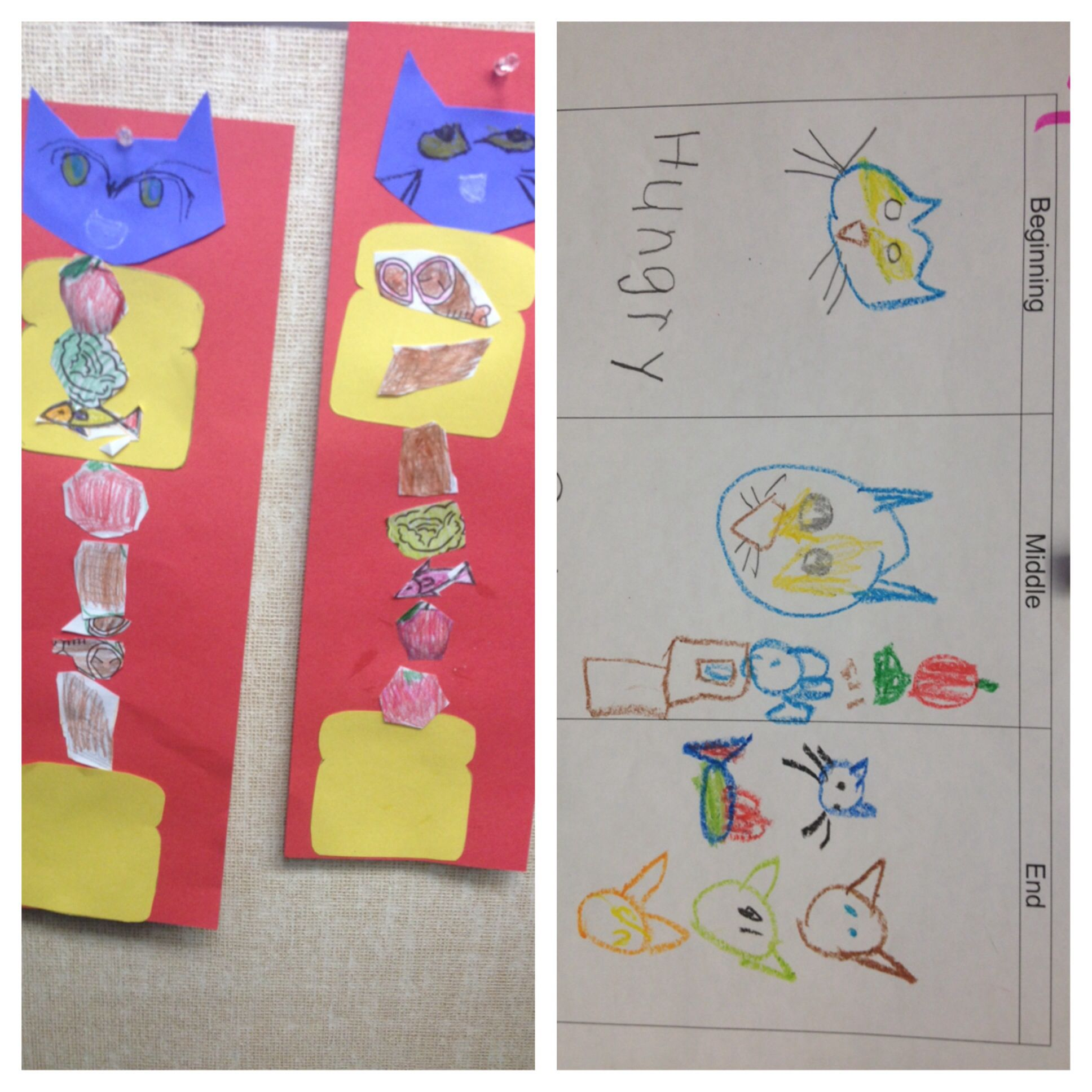 Beginning Middle End Pete The Cat