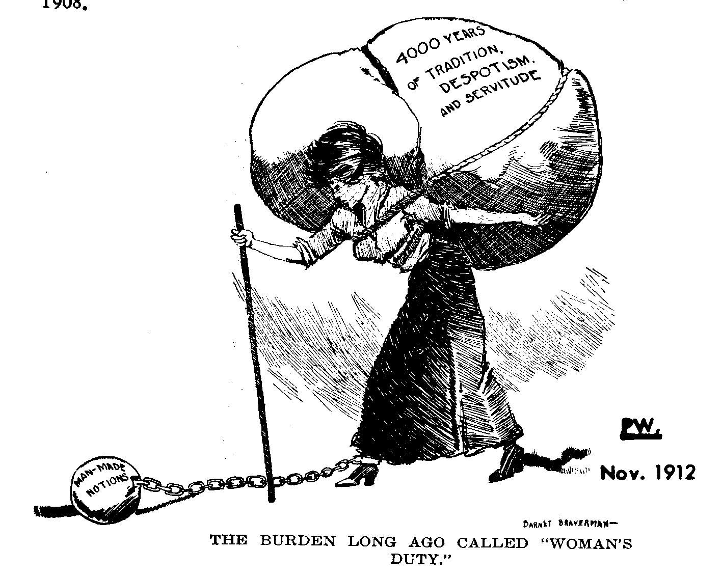 This Political Cartoon Shows What Women Were Considered And Meant To Do For The Past Years