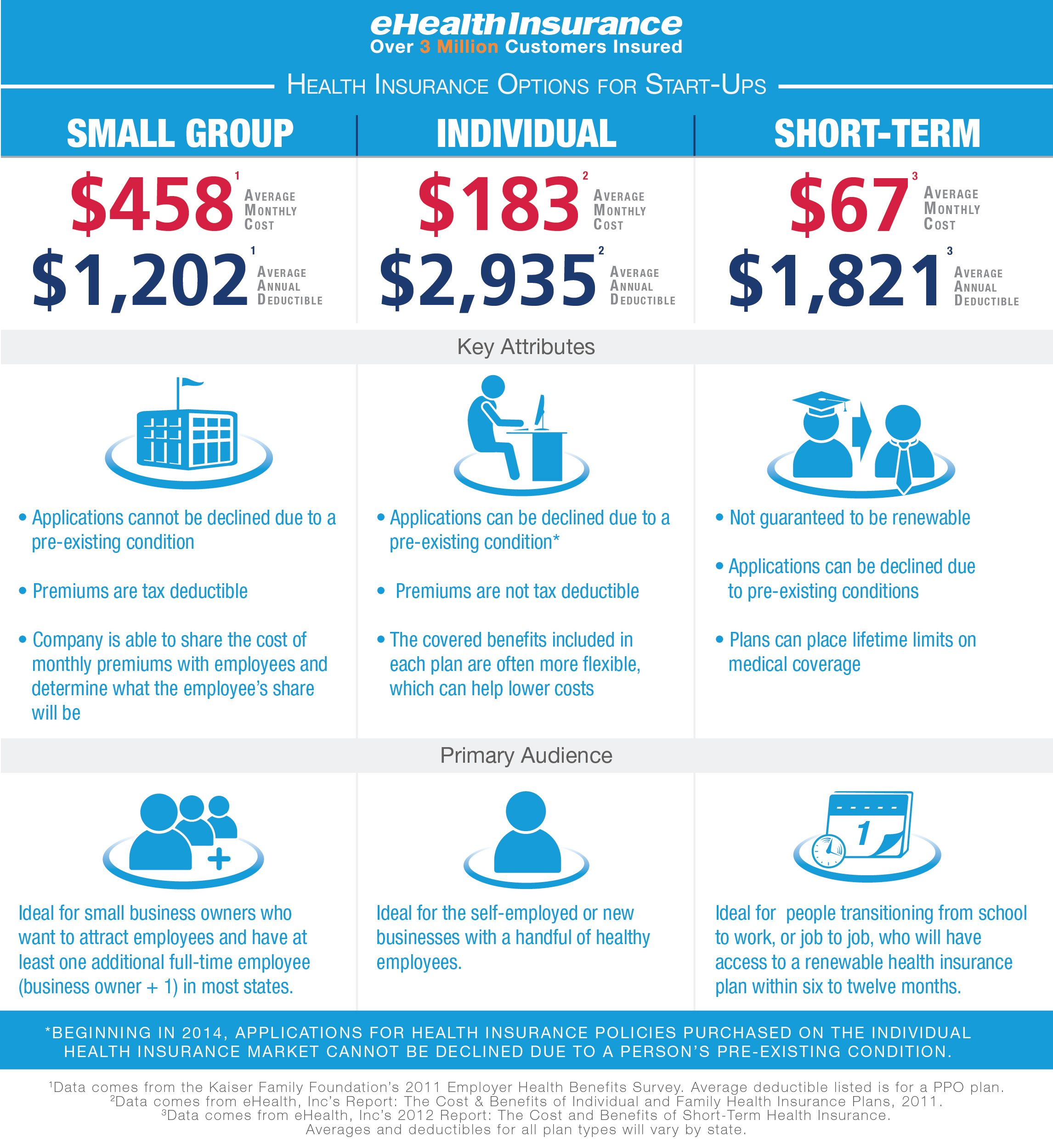 Infographic NIA Creative designed on behalf of