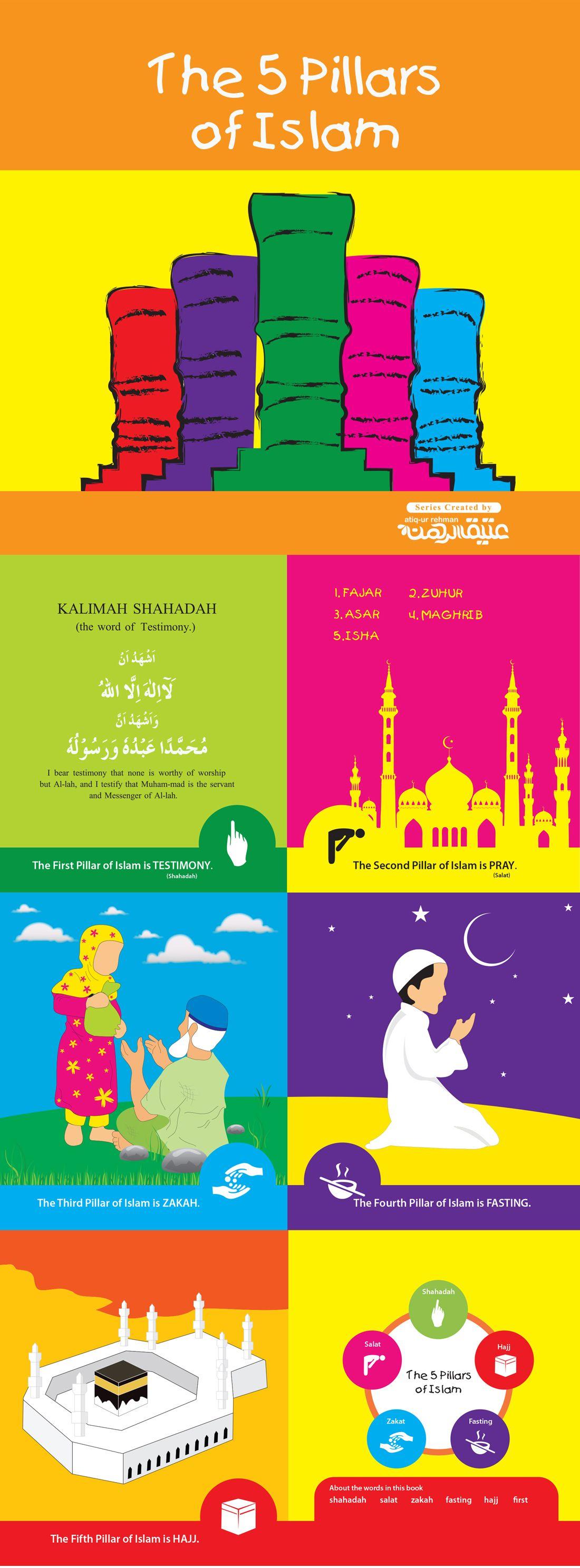 Islam Shahadah Clip Art Cliparts