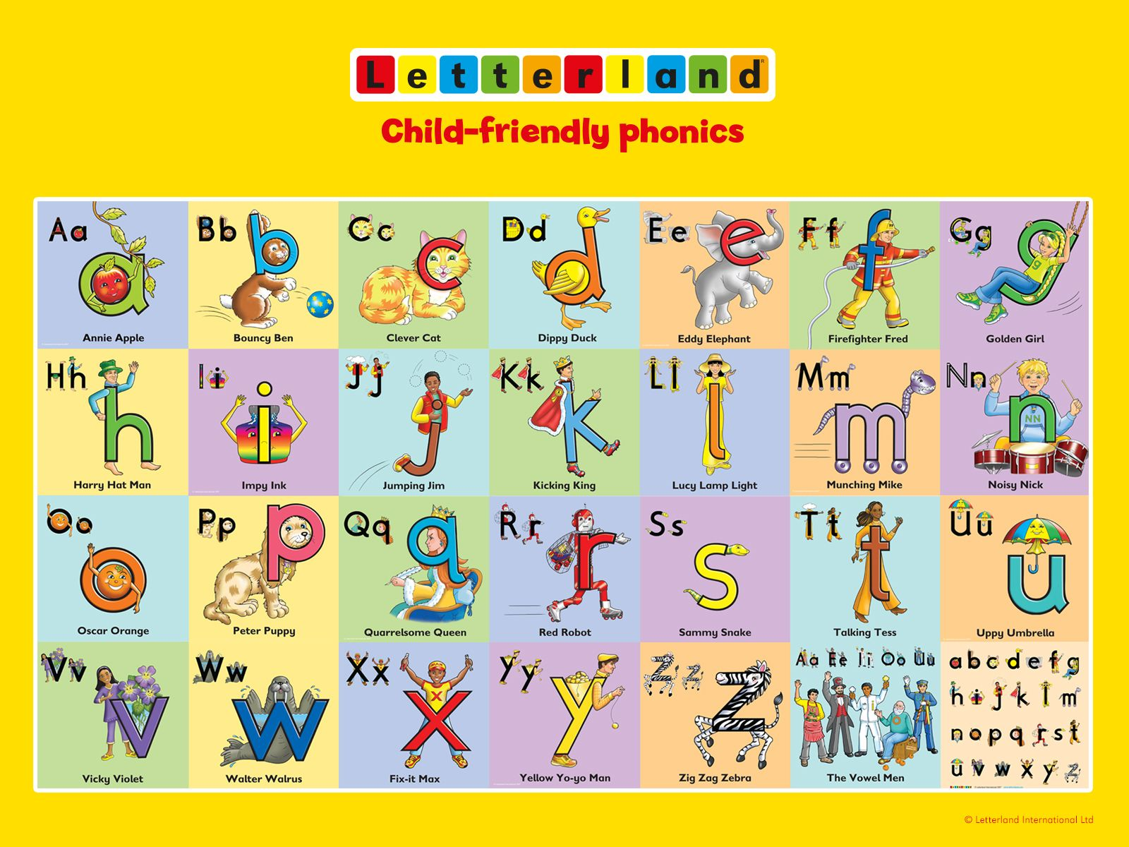 Dress Up Like Letterland Child Review Names And Sounds
