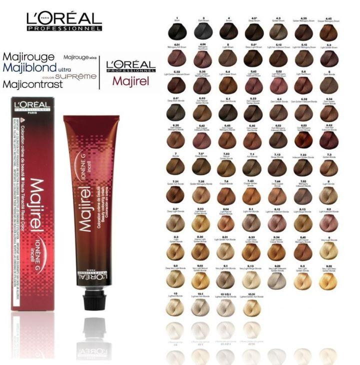 Inoa Hair Color Chart Uk Todayss