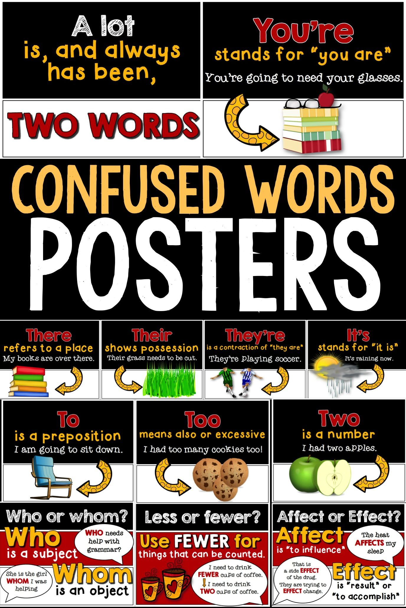 Commonly Confused Words Posters