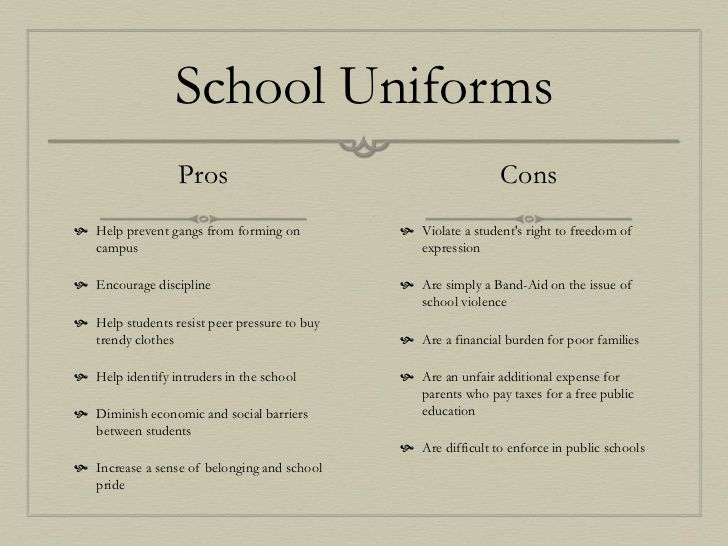 school uniform essay topic
