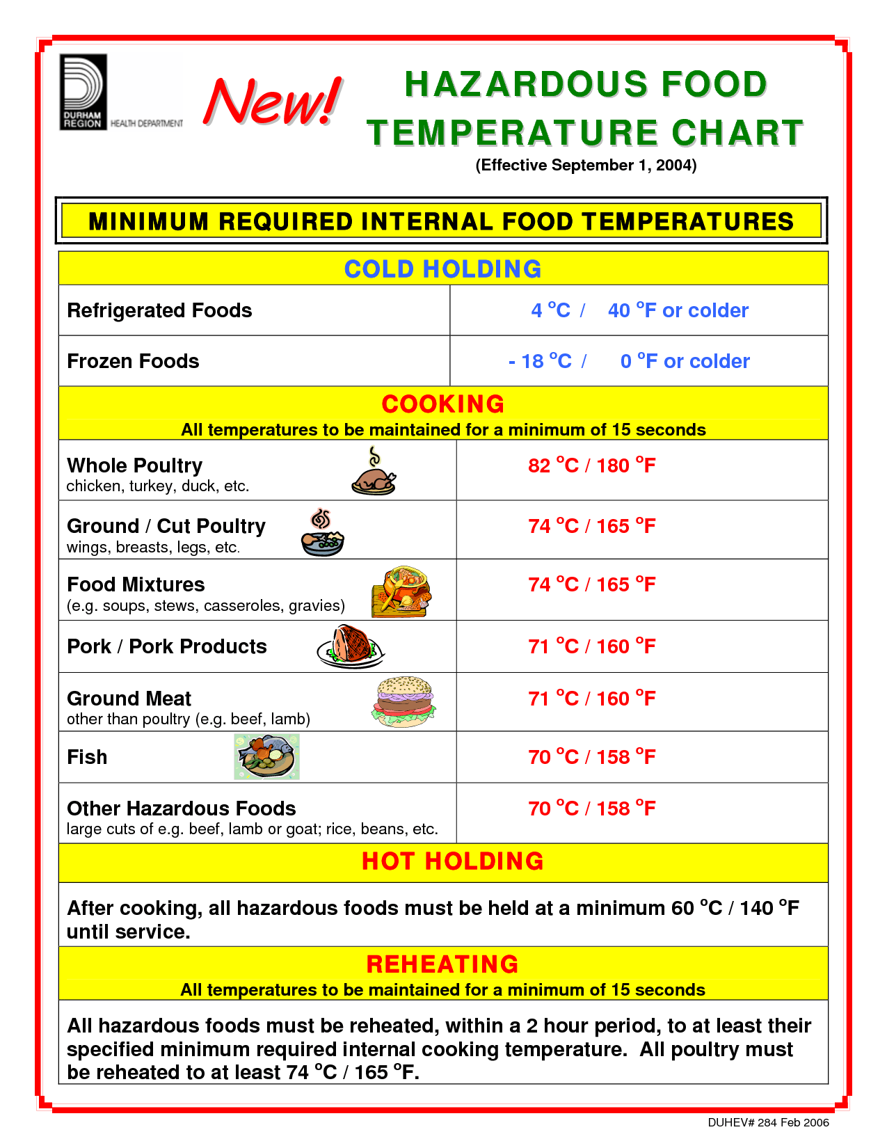Food Safe Cooking Temperature Chart