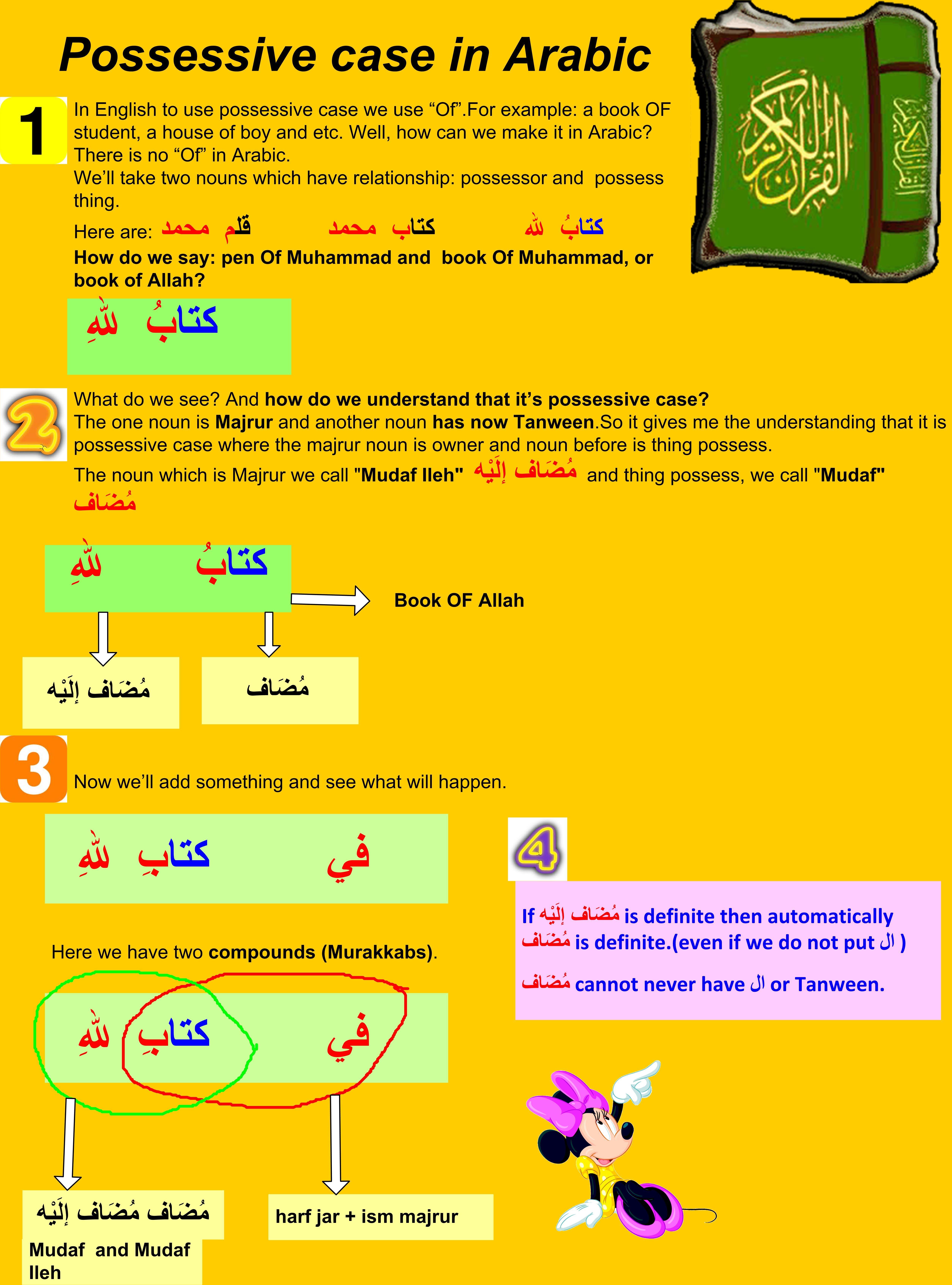 Possessive Case In Arabic
