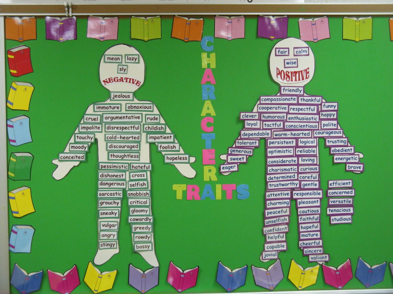 Bulletin Board Of Positive And Negative Character Traits