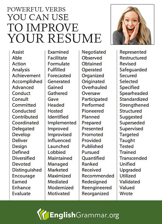 English Grammar Powerful verbs for your resume (More