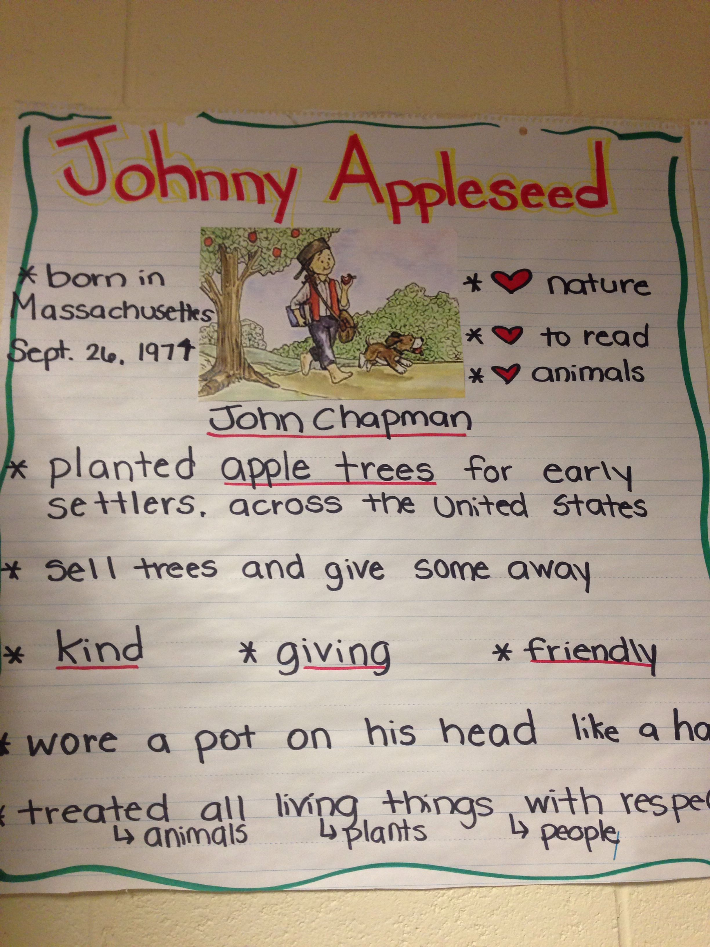 Johnny Appleseed Anchor Chart