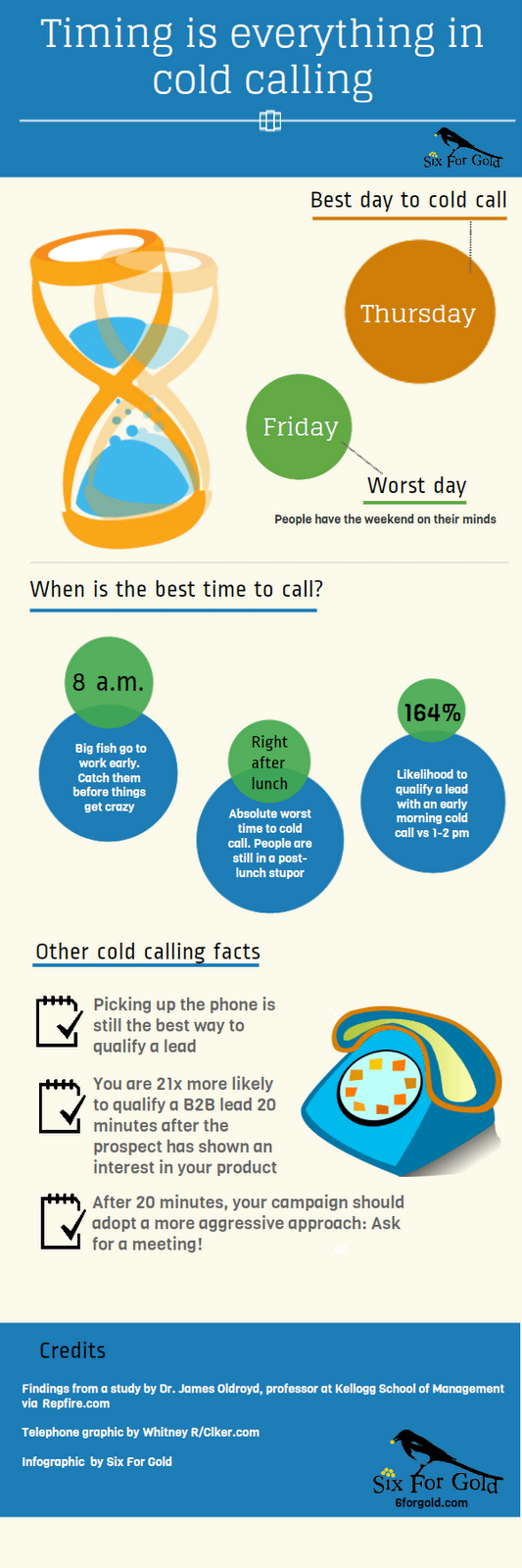 The Startup Marketing Coach When's the best time to cold