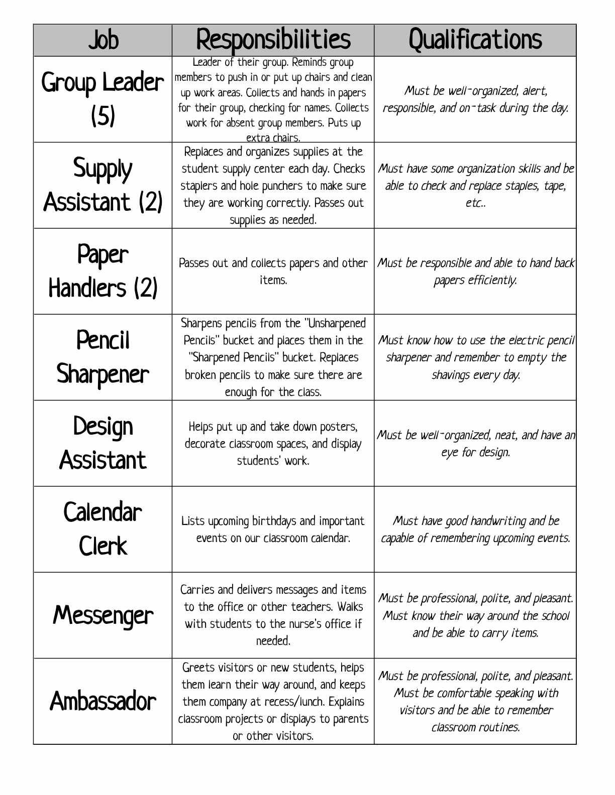 Classroom Jobs Amp Application Freebie Here Is A Two Page Classroom Jobs Description Sheet And An
