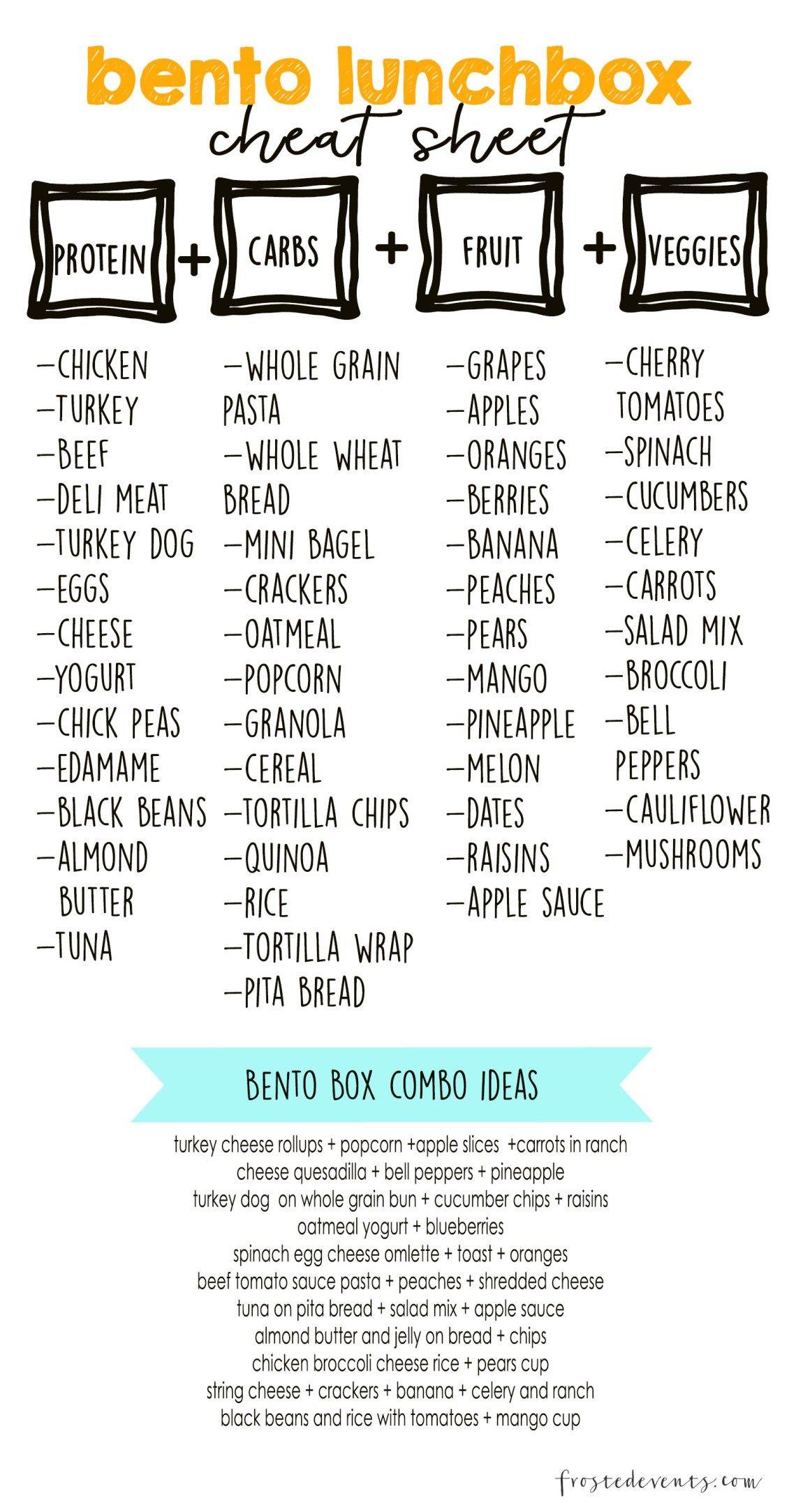 Bento Box Lunch Ideas Cheat Sheet