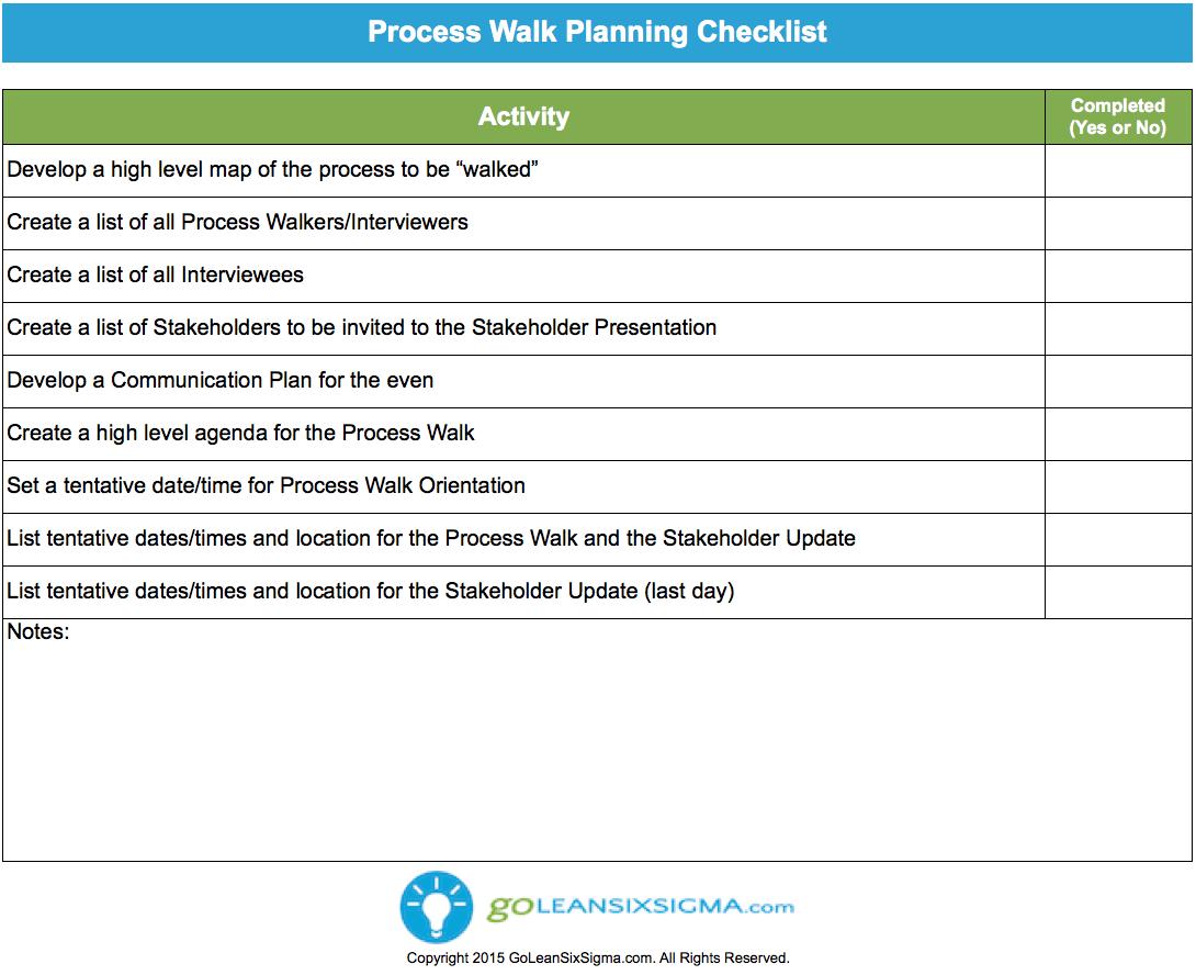 Process Walk Planning Checklist