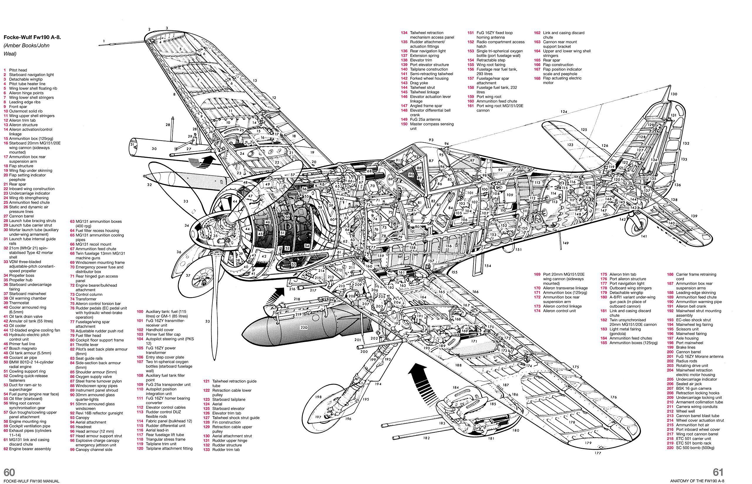 Focke Wulf Fw 190a 8 Cutaway By John Weal