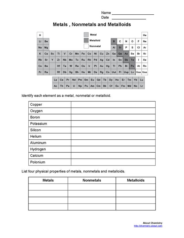 Printable Metals Nonmetals Metalloids Worksheet