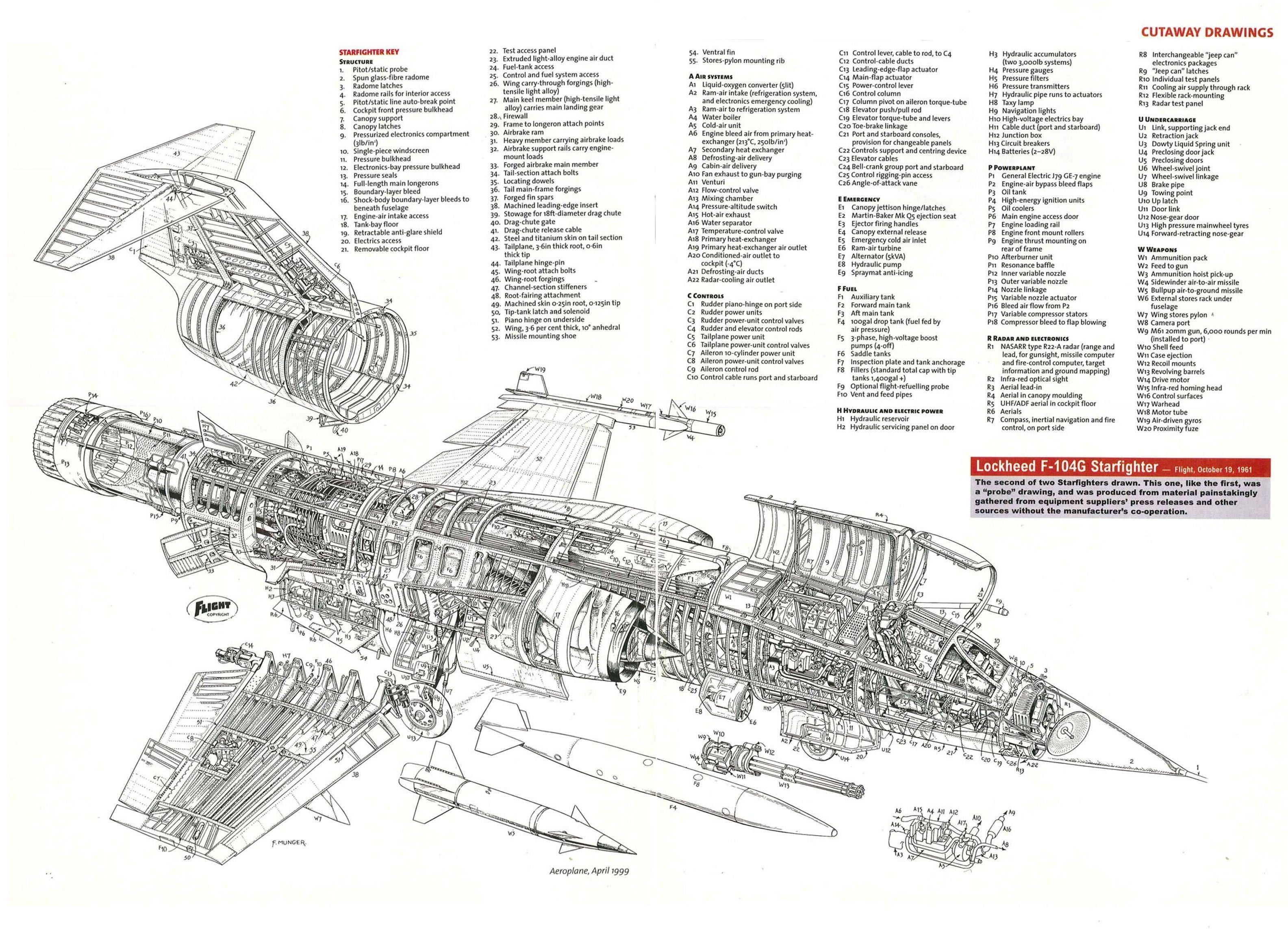 Lockheed F 104g Starfighter