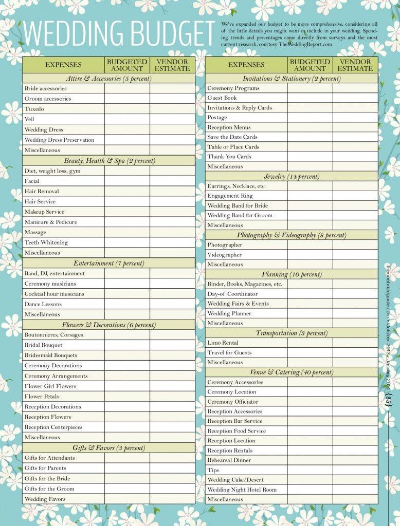 Wedding Countdown Wedding Budget Checklist DIY Wedding