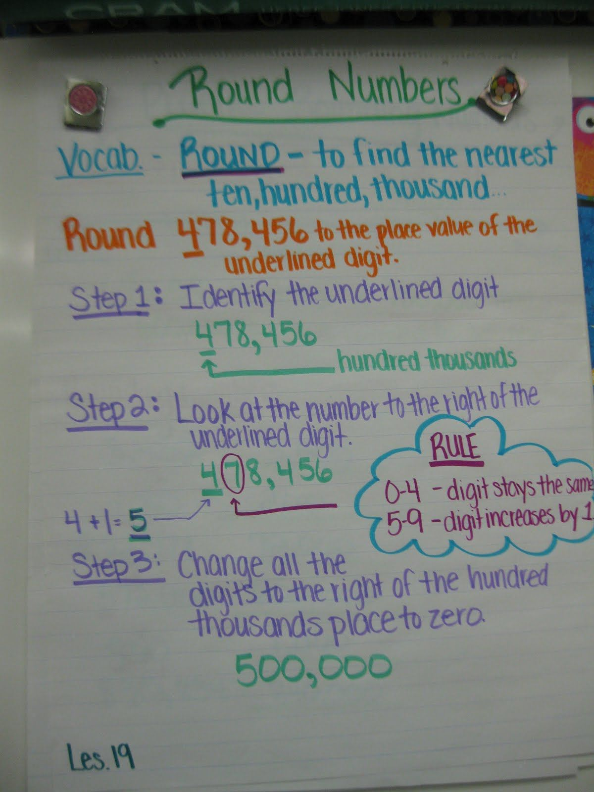 Rounding Numbers Anchor Chart Fourth Grade Common Core
