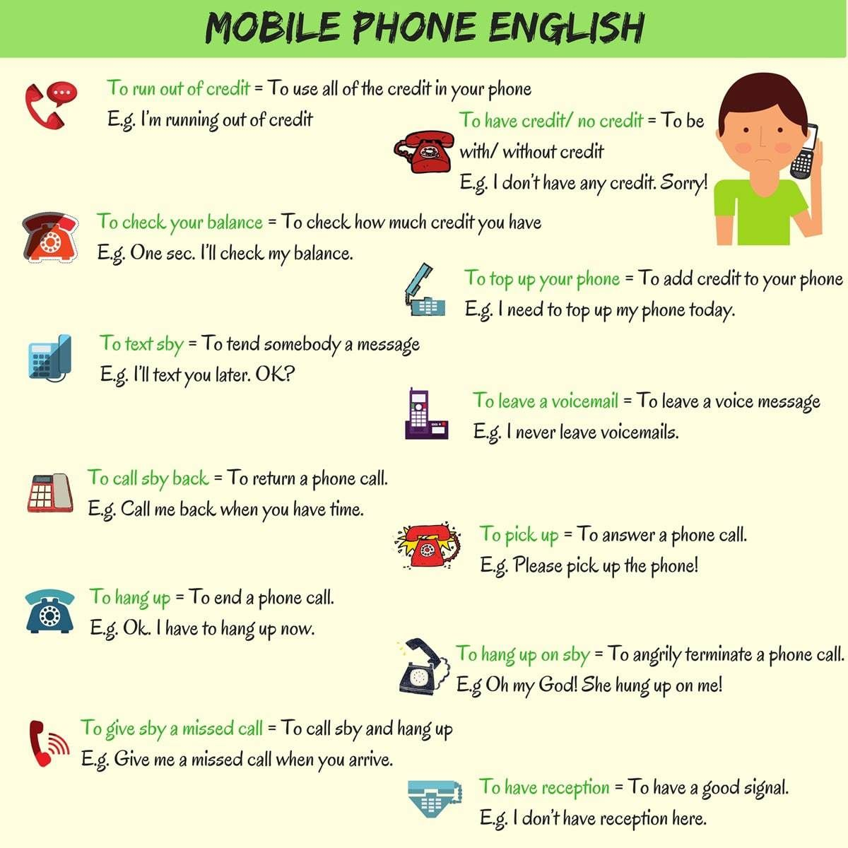 Useful English Phrases On The Phone