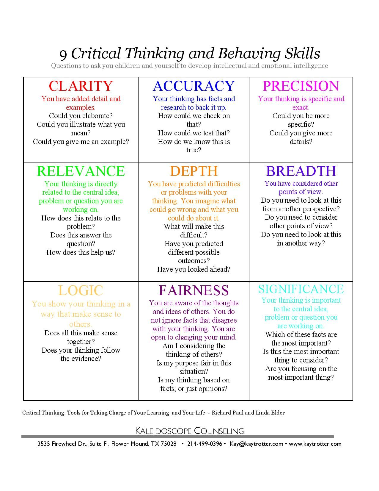 9 Critical Thinking And Behaving Skills Questions To Ask