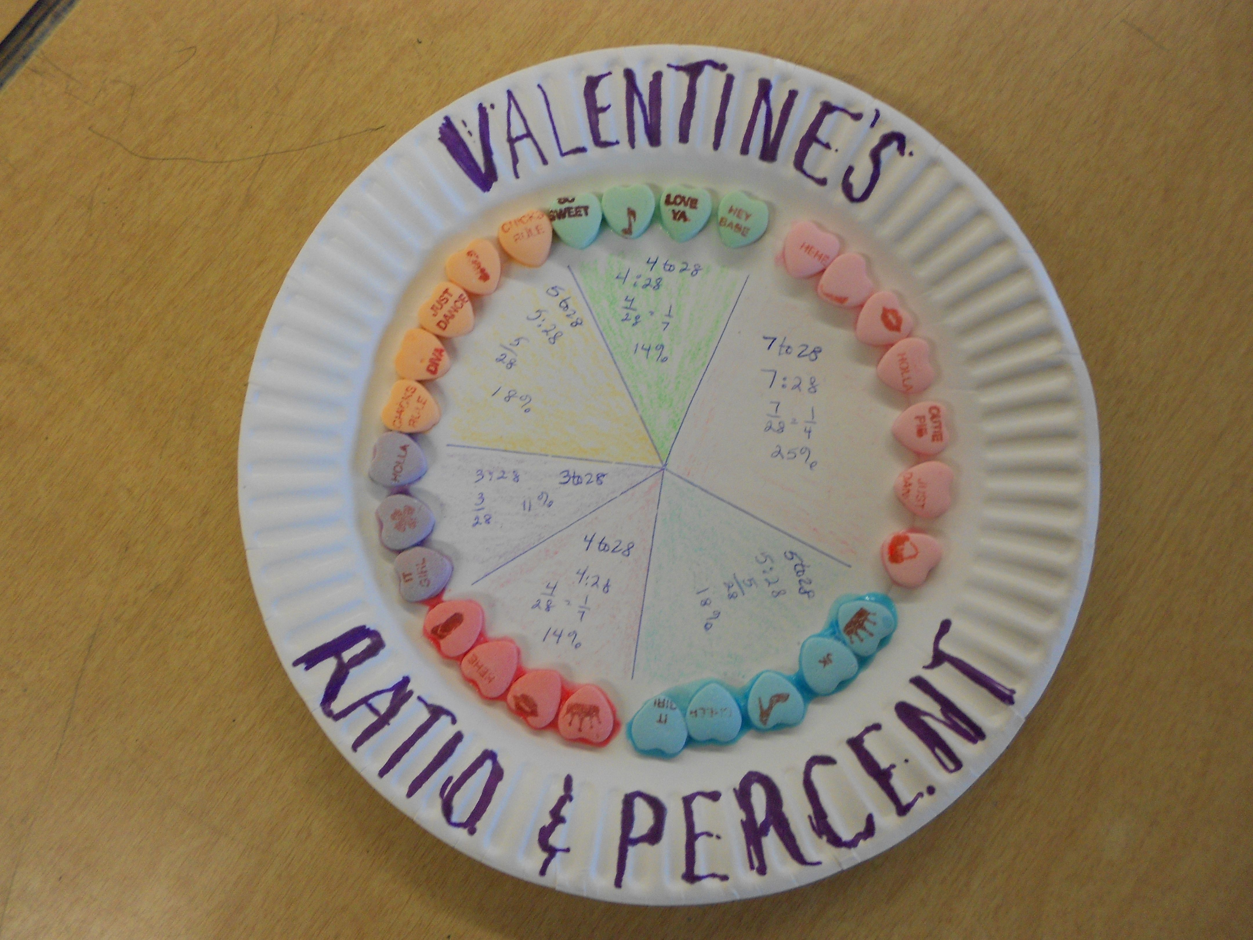Valentine Ratio Amp Percent Plate Activity
