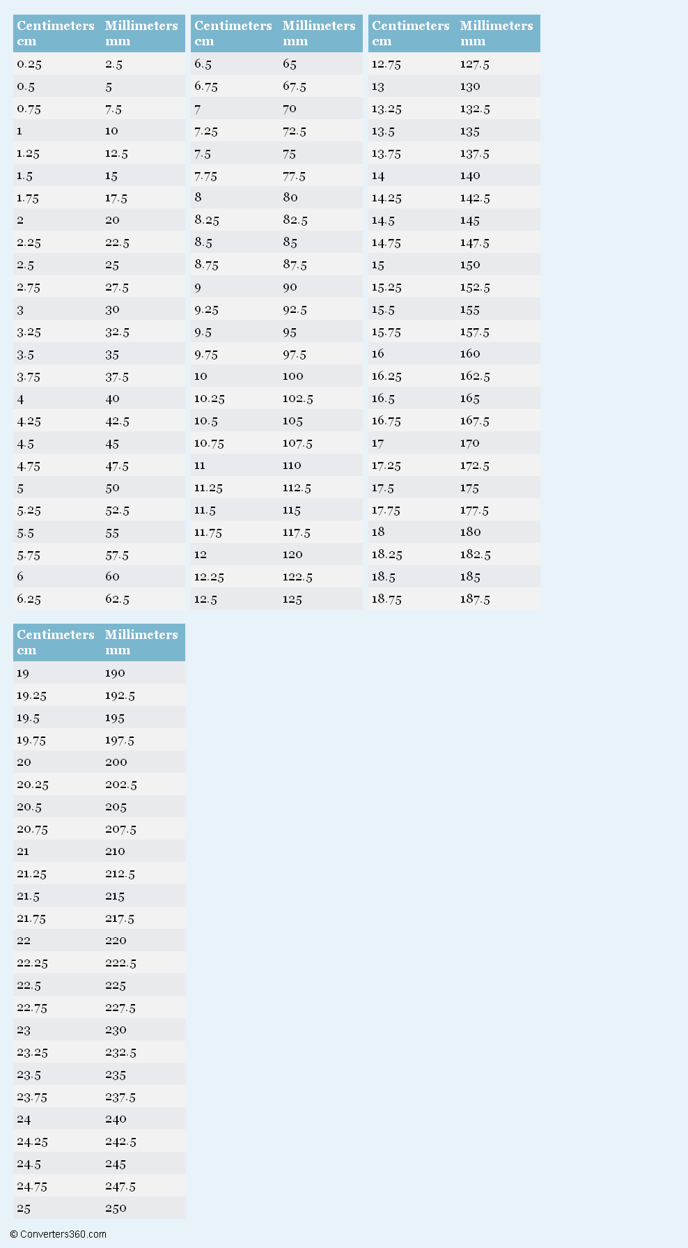 Convert 20 Cm To Mm   Novocom.top