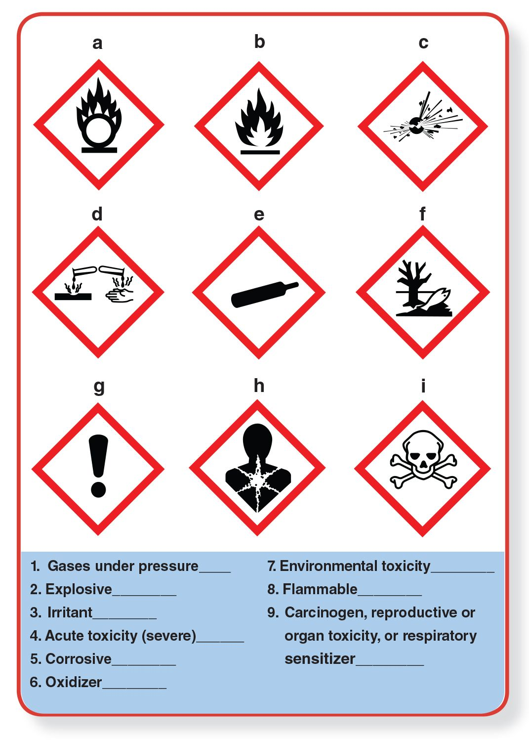 Safety Data Sheets Information That Could Save Your Life