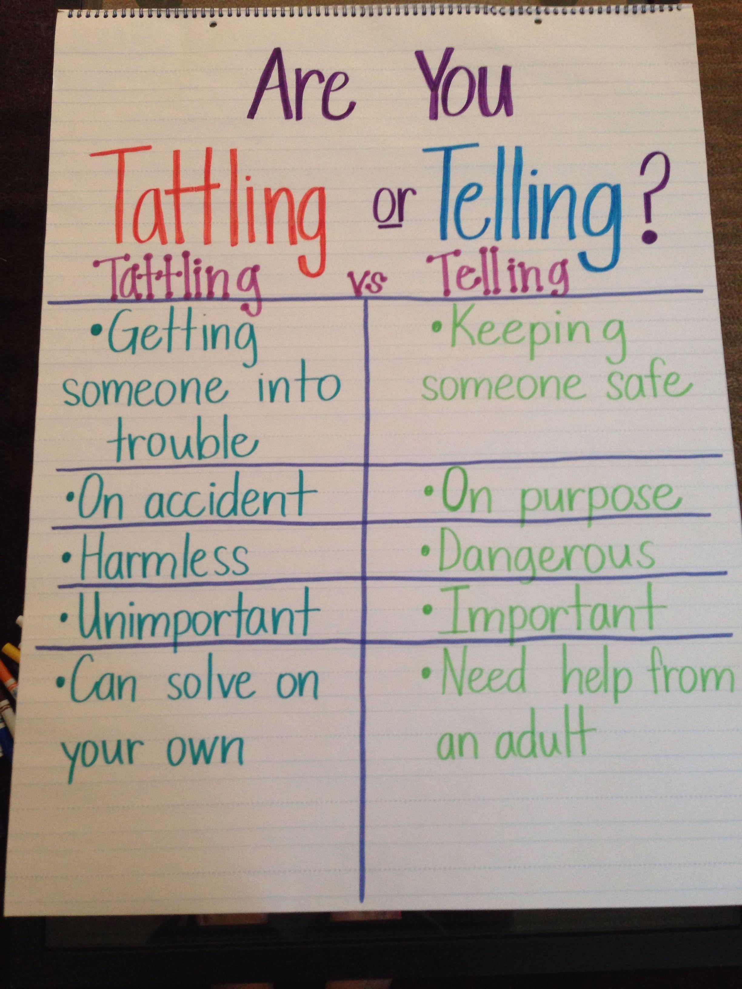 Tattling Vs Telling