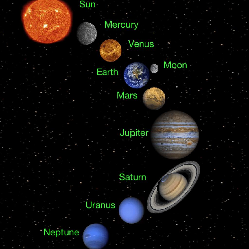 Chase Baxter Solar System