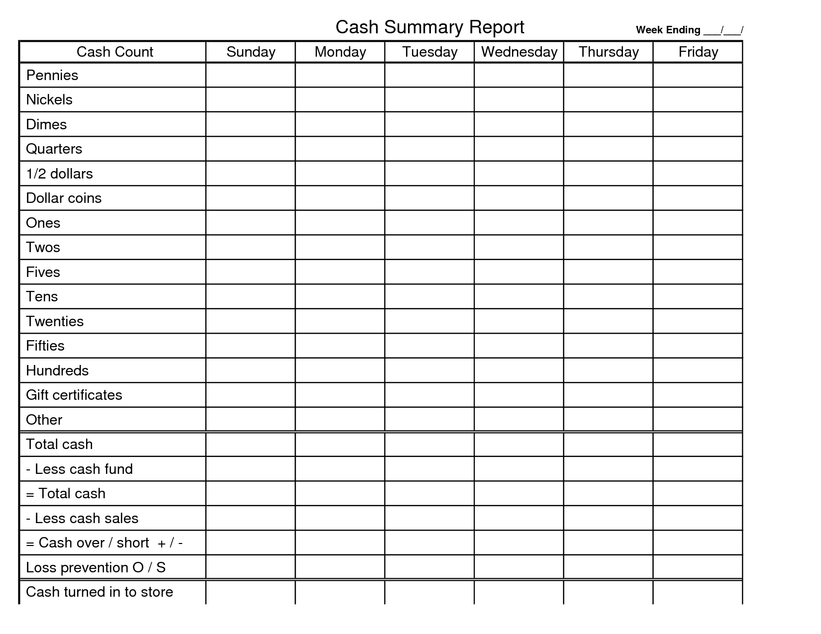 Printable Inventory Count Sheets