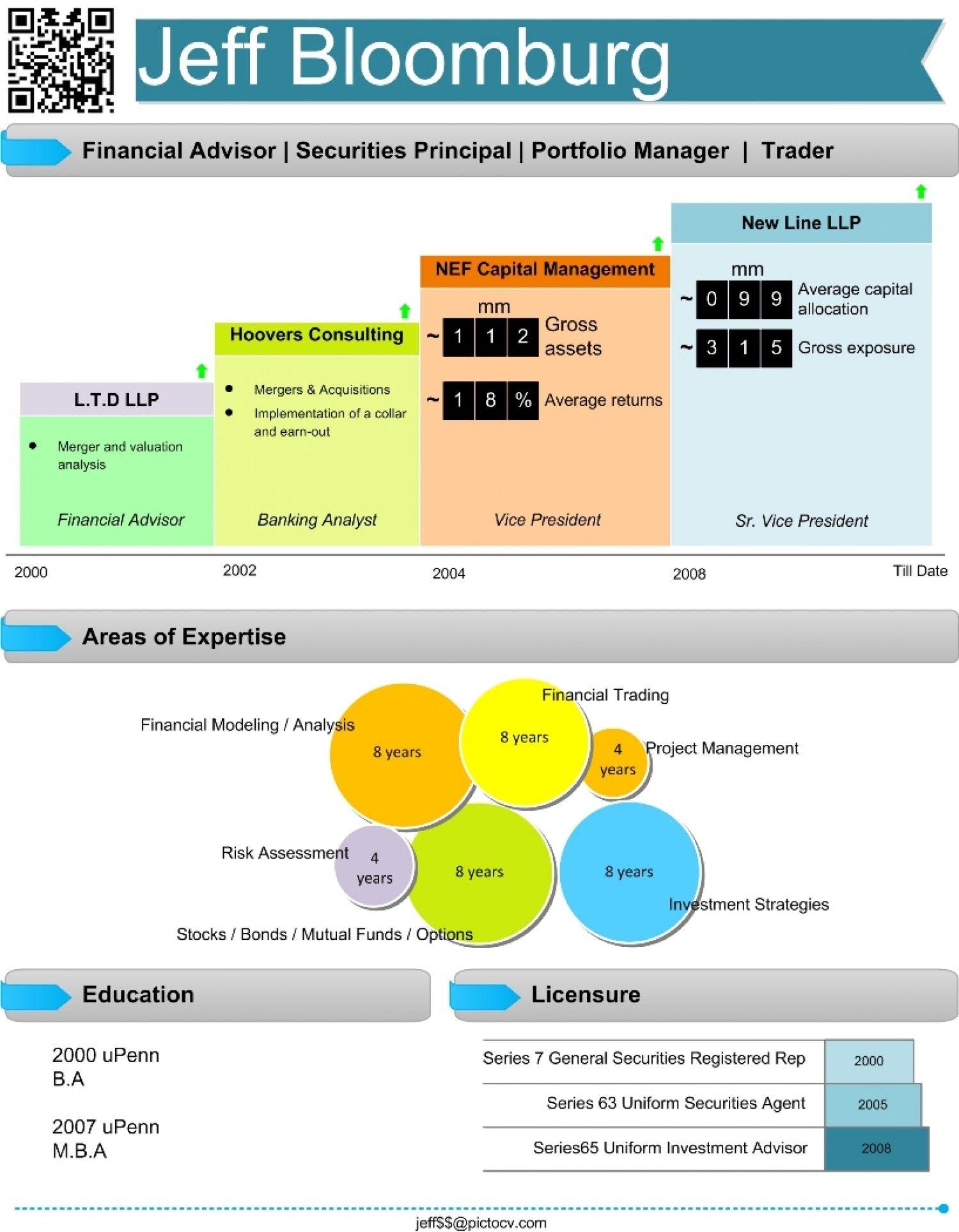 Financialyst Visual Resume