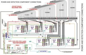 Model Railroads  Layout Planning  Track & Wiring Plans