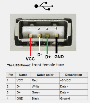 check your front panel usb ports with multimeter