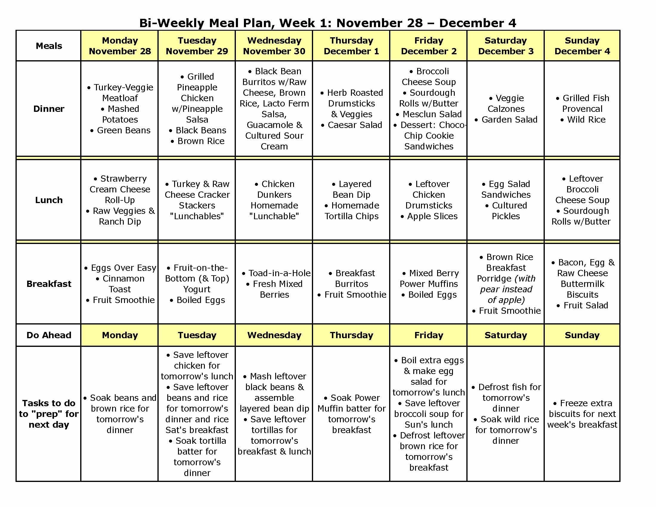 Diet Planner Template. sample meal planning template 15 download ...