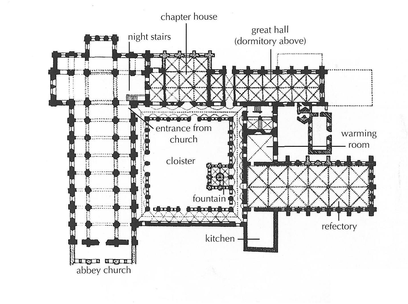 15 10 Pg 463 Plan Of The Abbey Of Notre Dame Fontenay Burgundy France A Simple