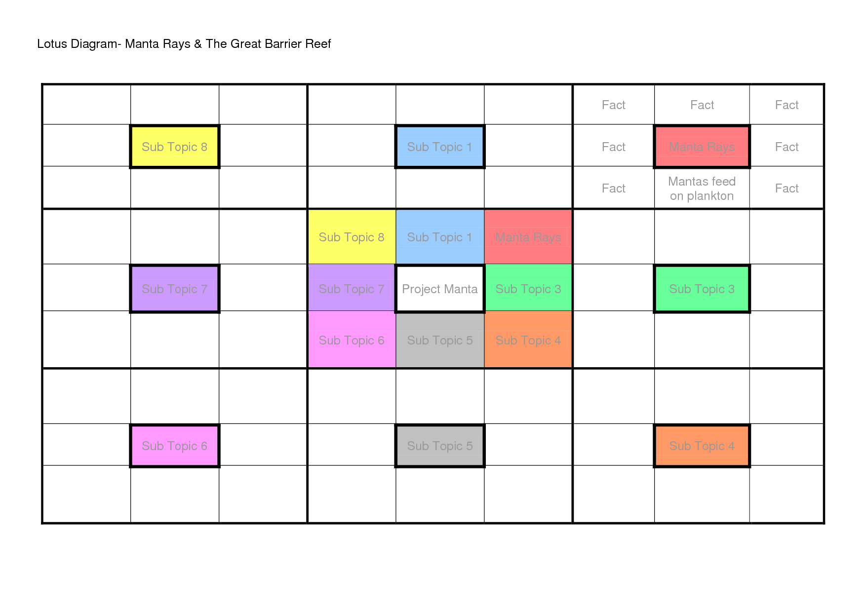 Lotus Graphic Organizer Template