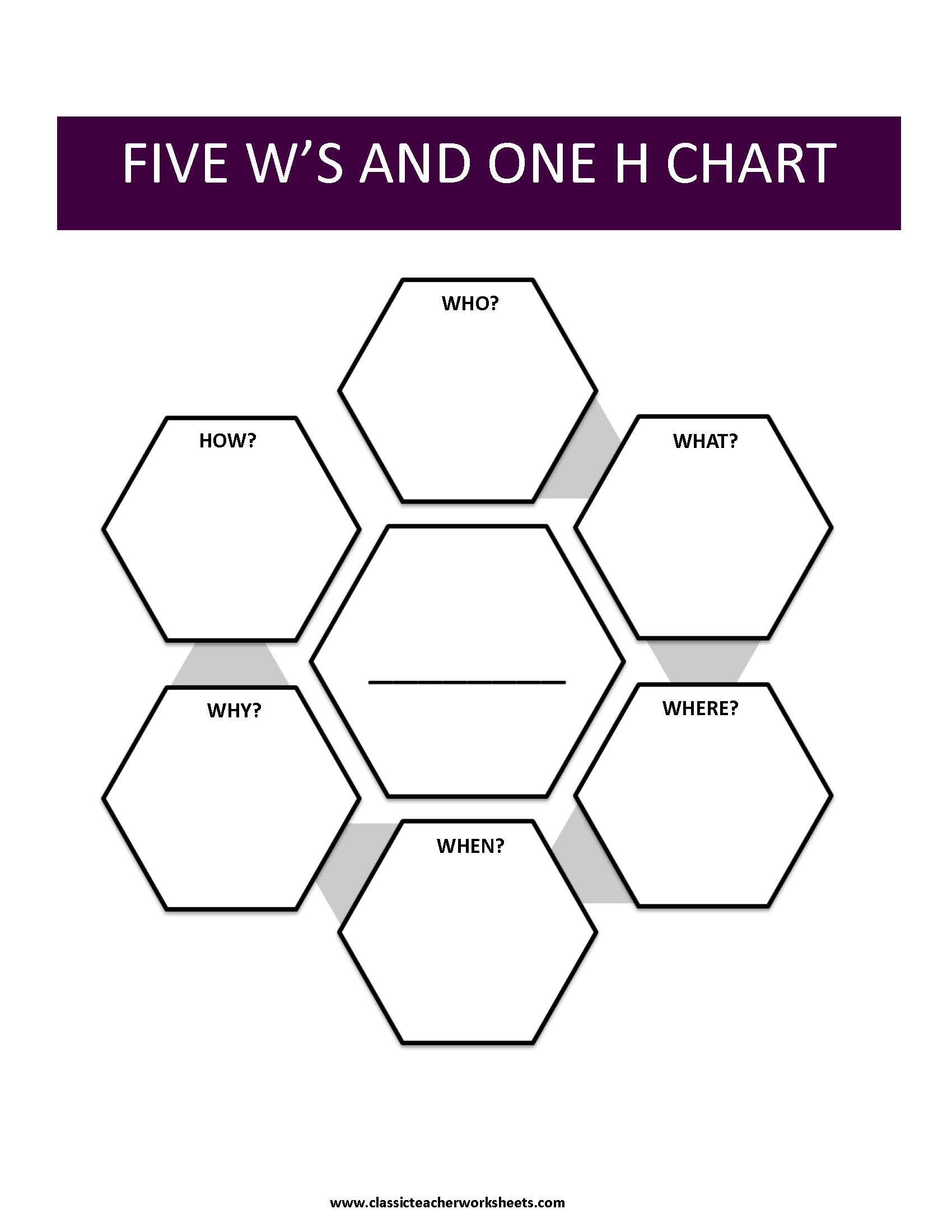 Check Out Our Collection Of Writing Worksheets At Classicteacherworksheets Worksheet