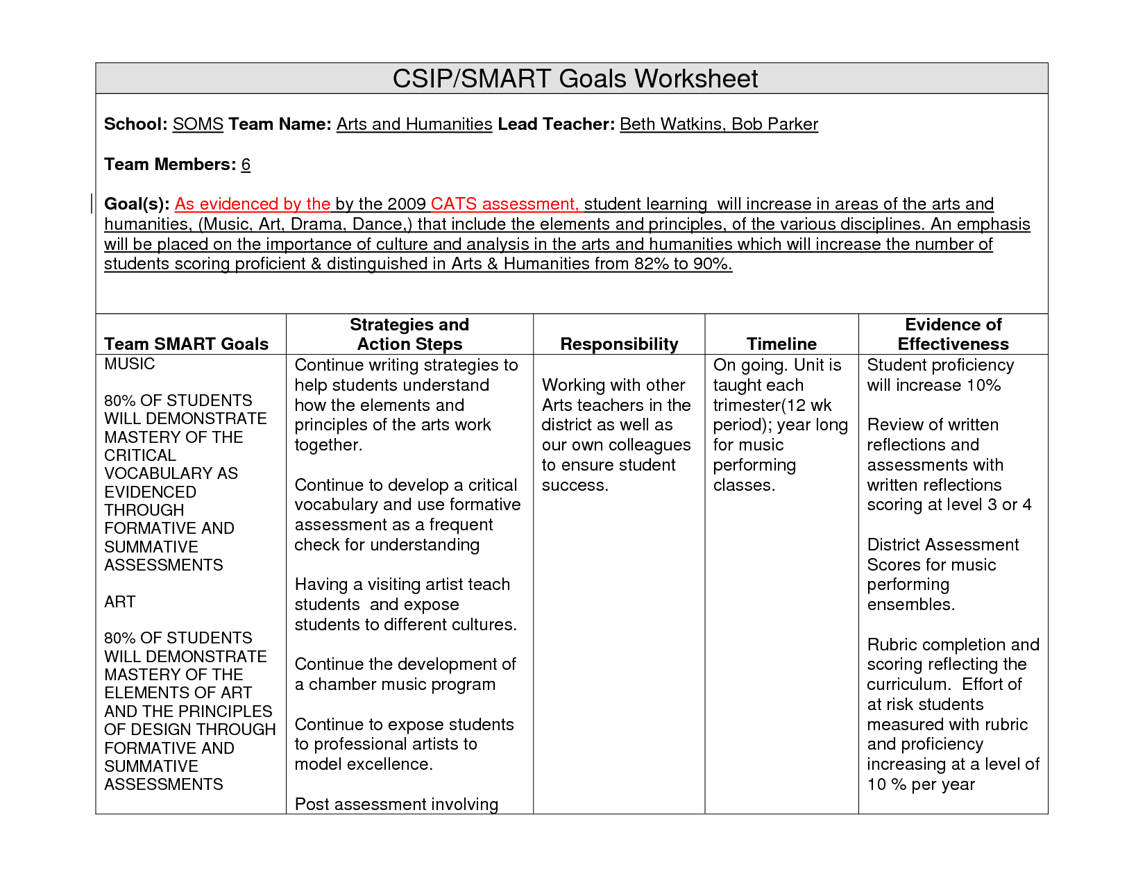 Worksheets Best Written Worksheet For Career Goal Setting job goal on resume sample work goals and objectives setting 1000 images about smart goal