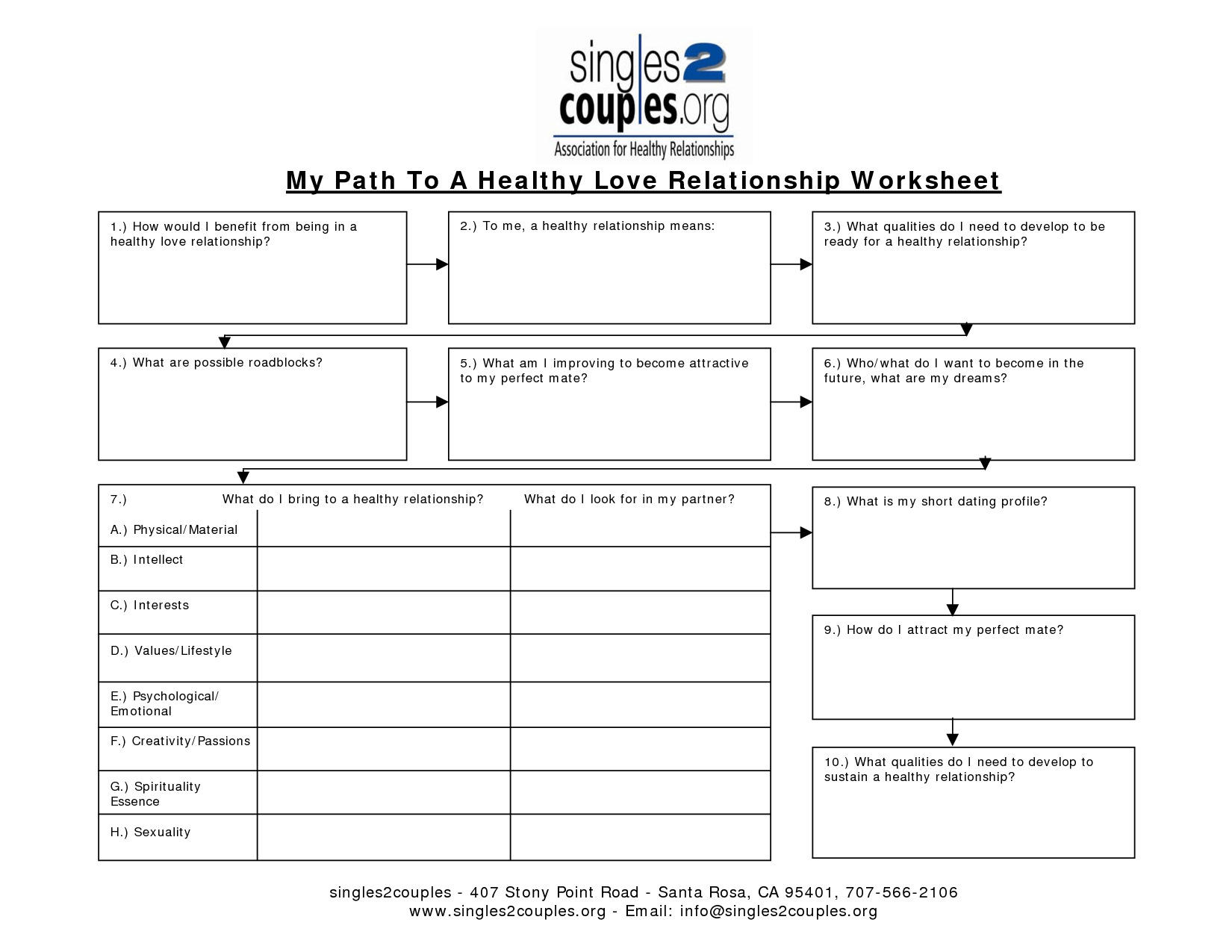Guilt Boundaries Worksheet