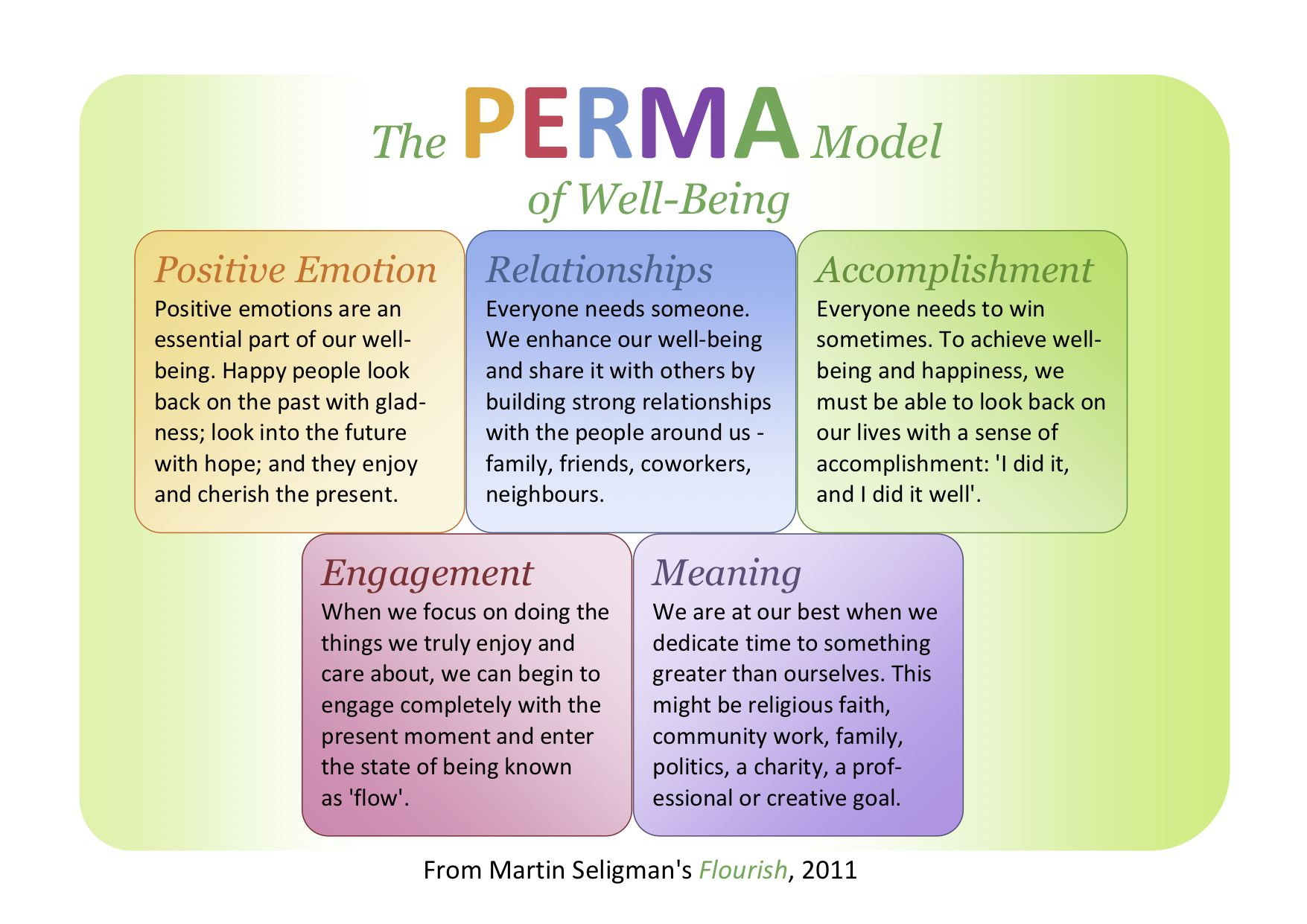 ddroy's diary Martin Seligman and Positive Psychology