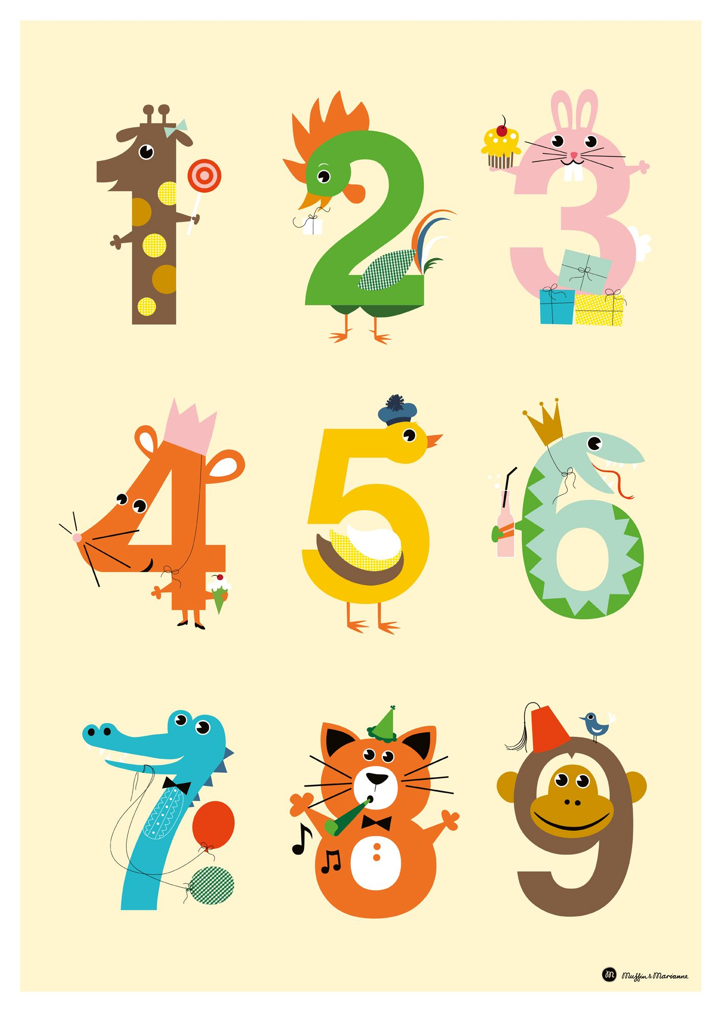 Numbers Poster 50 X 70 Cm