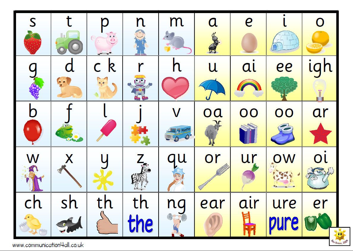 A4 Mat With Picture Support That Shows 44 Phonemes