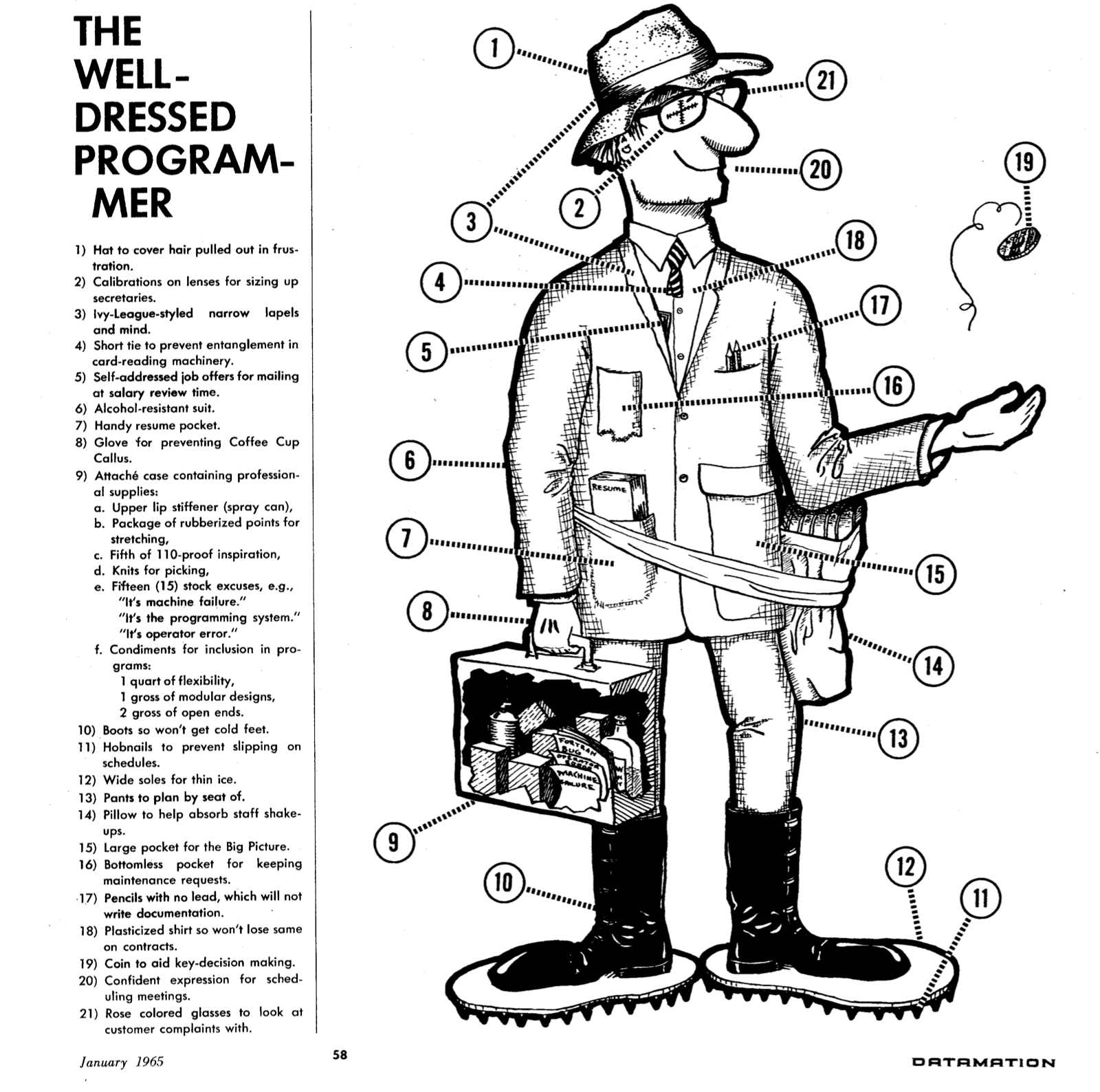 The Well Dressed Programmer