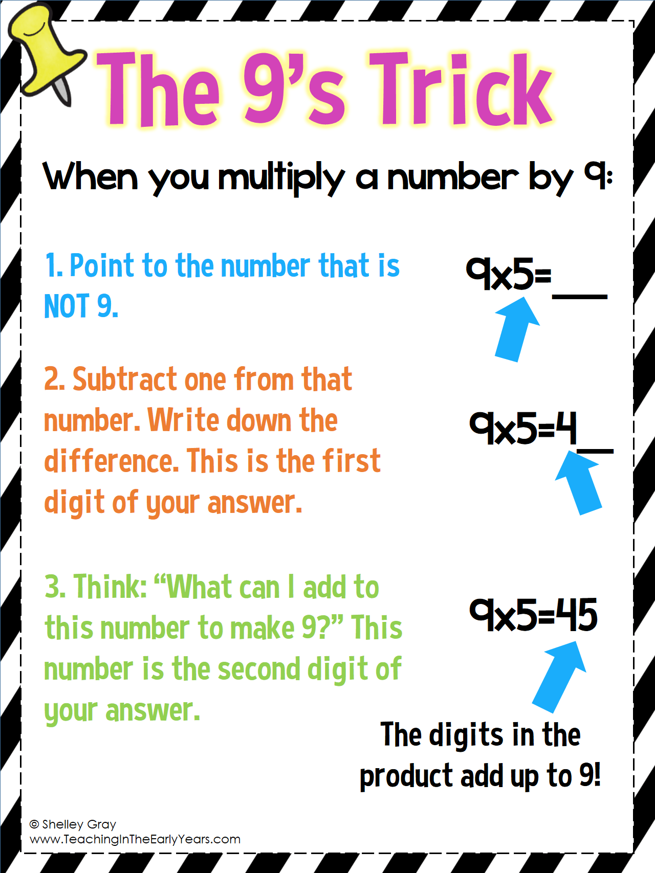 The 9 S Trick For Multiplication