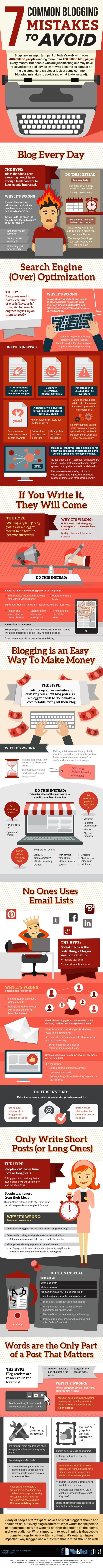 7 Common Blogging Mistakes to Avoid #infographic