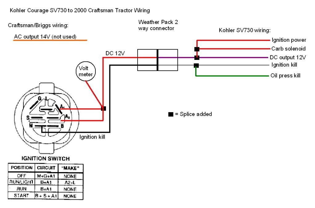 81cce493b28bfed42671960d061d635c?resize=665%2C440&ssl=1 small engine ignition switch wiring diagram the best wiring  at soozxer.org