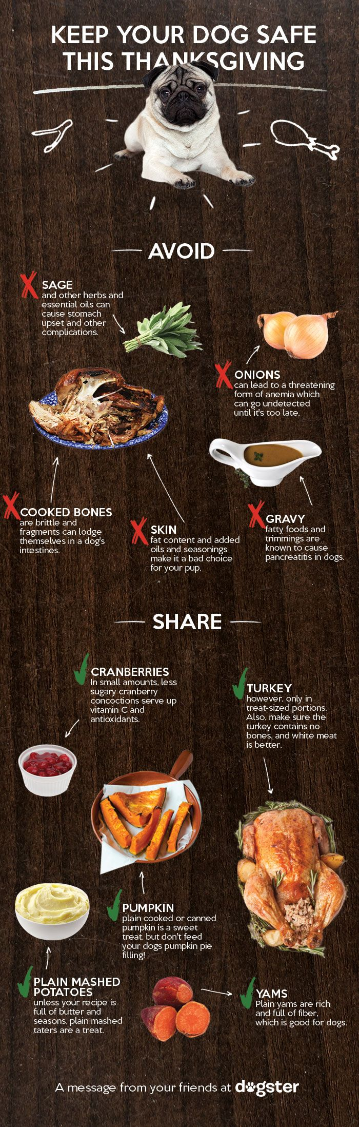 24 Super Helpful Charts To Make Thanksgiving Dinner Less