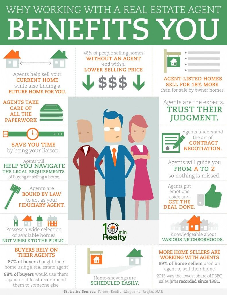 How working with a real estate agent benefits you real