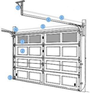 Garage Door Parts  Diagram | Brooklyn Garage Door Tracks | Pinterest | Garage doors, Doors and